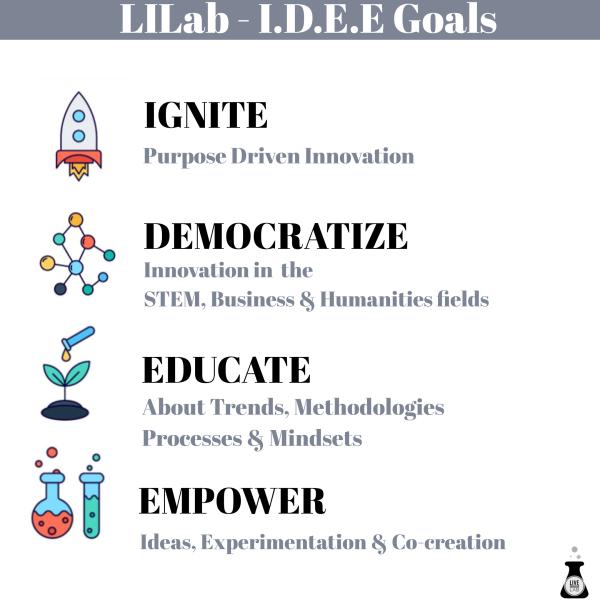 LILab Goals